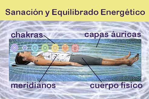 equilibradoweb